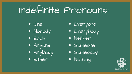 quick ish writing tips indefinite pronouns jwu